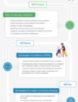 infographie-floue-1